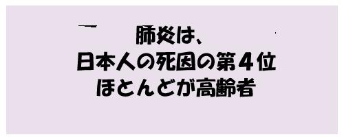 肺炎は、日本人の死因の第4位 ほとんどが高齢者